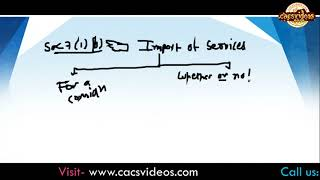 CA Final IDT GST Chapter-2 Supply Under GST By Abhinav Jha