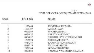 UPSC 2018 Results Declared | UPSC Top 10 List | Kanishak Kataria (Rajasthan) AIR 1, 2018-19