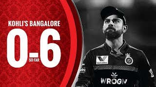 Indian T20 League 2019, Match 20- Bangalore capitulate as Kagiso Rabada claimed four