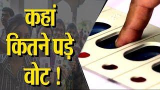 Loksabha election 2019 के पहले चरण की Voting Percentage के आंकड़े आये सामने