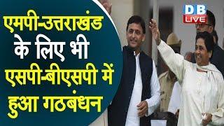बची हुई सभी सीटों पर BSP लड़ेगी चुनाव |  MP में 29 और उत्तराखंड में 5लोकसभा सीटें |#DBLIVE
