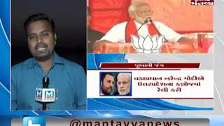 Mantavya News Analysis on Lok Sabha elections 2019 campaigning by political parties
