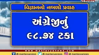 Maru Mantavya (09/05/2019) - Mantavya News