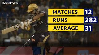 Under-performers XI of IPL 2019 ft Rohit Sharma & Suresh Raina