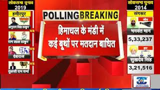#LokSabhaElections2019 : HIMACHAL के MANDI में कई बूथों पर मतदान बाधित