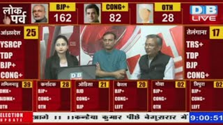 Lok Sabha Election 2019   Watch Final Result  लोकसभा चुनाव   #DBLIVE    #ResultsOnDBLIVE