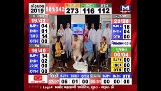 Lok Sabha Election Results: 249 બેઠકો પર NDA આગળ, 117 બેઠક પર UPA આગળ