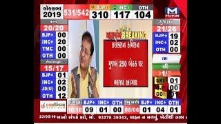 Lok Sabha Election Results: ભાજપ 250 બેઠકો પર આગળઃ ઈલેક્શન કમિશન