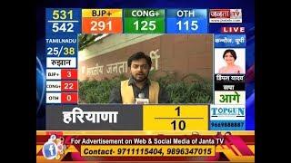 LOKSABHAELECTIONS2019 : DELHI BJP HEAD QUARTER में जश्न की तैयारी