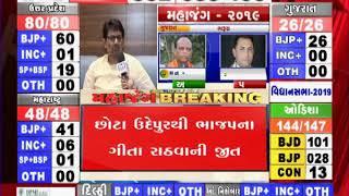 નકારાત્મક વિચારધારાને જાકારો આપી ગુજરાતની જનતાએ ઈમાનદાર નેતૃત્વને સમર્થન આપ્યું છેઃ Alpesh Thakor
