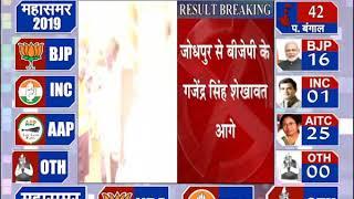 लोकसभा चुनाव 2019: जयपुर शहर से बीजेपी प्रत्याशी रामचरण बोहरा जीत की और अग्रसर, जनटीवी से खास बातचीत
