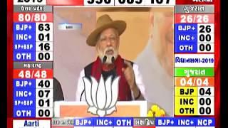 Lok Sabha Election Result 2019: મોદીએ તોડ્યા રાજીવ ગાંધી અને ઈન્દીરા ગાંધીના રેકોર્ડ