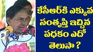 KCR About Favourite Schemes | Telangana Formation Day LIVE | KCR Speech Today | Top Telugu TV