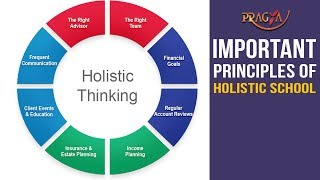 Watch The Important Principles of Holistic School