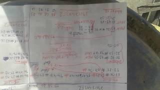 05 Dec 2018 ko kal ki tarah fir Jo bhi lose cover karna chatey Hai pura vedio dekho dhyaan say