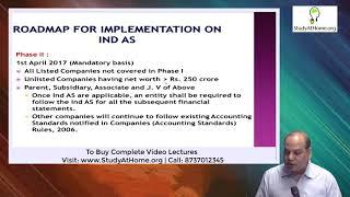 Financial Reporting Revision   CA Final by CA Vinod Kumar Agarwal