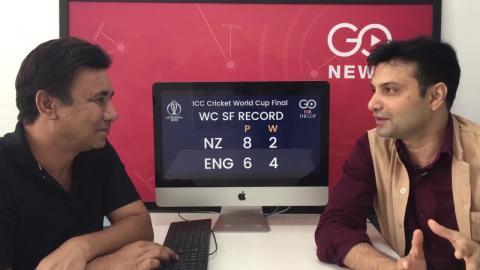 आईसीसी क्रिकेट वर्ल्ड कप 2019 ( प्रीव़्यू )