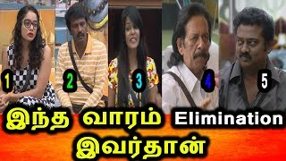 BIGG BOSS TAMIL 3|2nd SEPTEMBER 2019|PROMO 2|DAY 71|BIGG