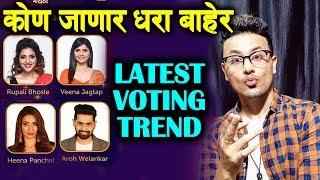Shocking Eviction This Week   Latest VOTING TREND   Bigg Boss Marathi 2 Latest Update