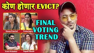 Shocking Eviction This Week | Final Voting Trend | Bigg Boss Marathi 2 Latest Update