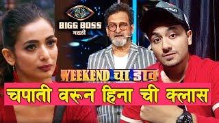 Mahesh Manjrekar ANGRY On Heena Panchal Heres Why | Weekend Cha Daav | Bigg Boss Marathi 2 Update