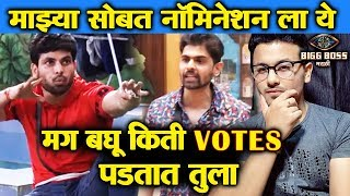 My Take On AROH'S CHALLENGE TO SHIV | Who Is Stronger? | Bigg Boss Marathi 2 Update