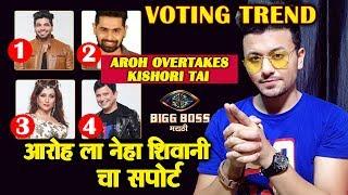 Aroh Overtakes Kishori Tai | Shocking Voting Trend | Who Will Be EVICTED? | Bigg Boss Marathi 2