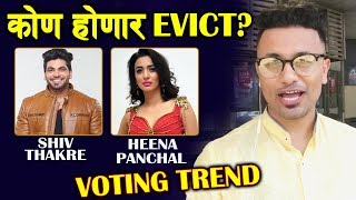 Shiv Thakre Heena Panchal Nominated | Latest VOTING TREND | Bigg Boss Marathi 2 Latest Update