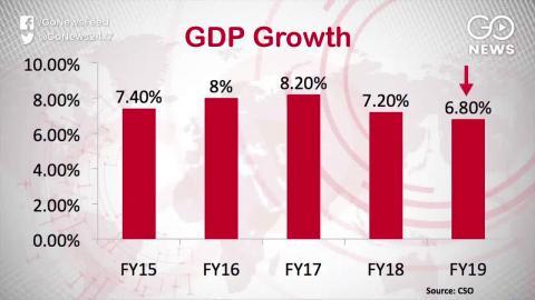 भारत की जीडीपी ग्रोथ में लगातार आ रही है गिरावट
