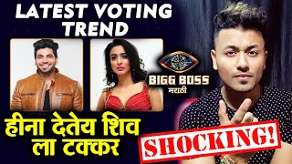Shiv Vs Heena | Latest Voting Trend | Who Will Be EVICTED? | Bigg Boss Marathi 2