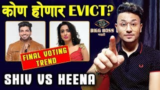 SHIV Vs HEENA | Final Voting Trend | Who Will EVICTED Confirmed | Bigg Boss Marathi 2 Update