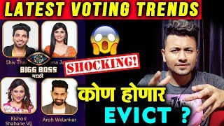 Latest Shocking Voting Trend | Shiv, Veena, Kishori, Aroh | Bigg Boss Marathi 2 Latest Update