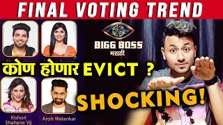 Shocking! FINAL VOTING TREND | Shiv, Veena, Kishori, Aroh | Bigg Boss Marathi 2 Latest Update
