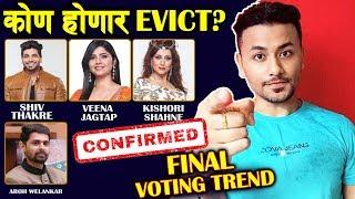 Confirmed! Final Voting Trend | Shiv, Veena, Kishori, Aroh | Bigg Boss Marathi 2 Update