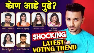 Latest Voting Trend | Who Is Leading? | Bigg Boss Marathi 2 Update