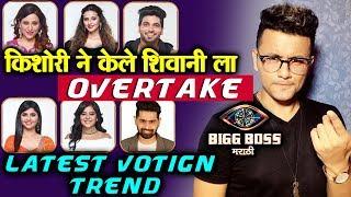 SHOCKING! Latest Voting Trend | Shiv, Veena, Kishori, Neha, Shivani, Aroh | Bigg Boss Marathi 2