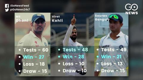 विराट कोहली ने एमएस धोनी को पीछे छोड़ बने भारत के पहले सफल कप्तान