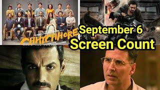 Saaho Vs Mission Mangal Vs Chhichhore Vs Batla House Screen Count For September 6, 2019!