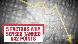 Sensex cracks 642 pts; key factors behind market's pain | ETMarkets