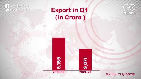 चमड़े और उससे बनी चीज़ों के निर्यात में लगभग 4.9 फ़ीसदी की गिरावट