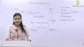 Indian Contract Act, 1872 by CA Aishwarya Khandelwal
