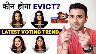 Shocking! Latest Voting Trend | Koena, Rashmi, Shehnaz, Devoleena | Bigg Boss 13 Update