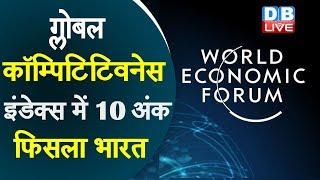 Global Competitiveness Index में 10 अंक फिसला भारत|BRICS देशों में भारत का सबसे कमजोर प्रदर्शन