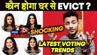 LATEST VOTING TREND | Koena, Rashmi, Shehnaz, Devoleena | Bigg Boss 13 Latest Update