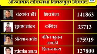 Loksabha Result 2019 : Aurangabad constituency result 2019