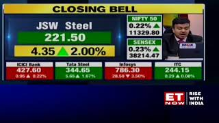Sensex zooms 87 pts on positive Asian cues, Nifty ends at 11,341