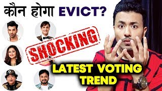 Shocking! Latest Voting Trend | Rashmi, Mahira, Asim, Paras, Abu, Siddharth Dey | Bigg Boss 13