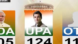 Axis My India Exit Polls 2019| Repulic Jan Ki Baat Exit Polls I NewsroomPost