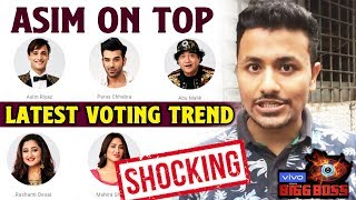 Asim Riaz On TOP | Who Will Be EVICTED This Week? | Latest Voting Trend | Bigg Boss 13