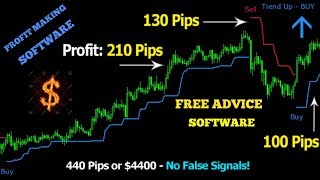 BEST FOREX TRADING SOFTWARE WITH 100% RESULT || MONEY GROWTH SOLDIER